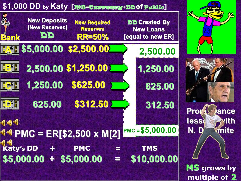 $1,000 DD by Katy [MS=Currency+DD of Public]